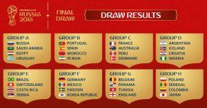 Grupos da Copa do Mundo de 2018 (Foto: Reprodução/Twitter)